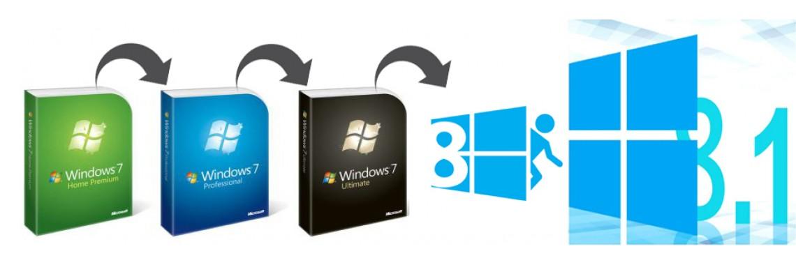 Windows Anytime Upgrade Product Key