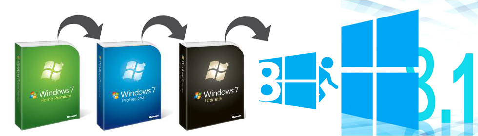 Windows Anytime Upgrade Product Key