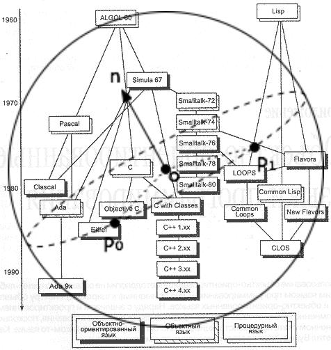 Search-Engine-Algorithms