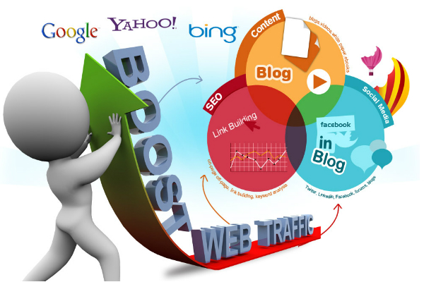 free web designing services
