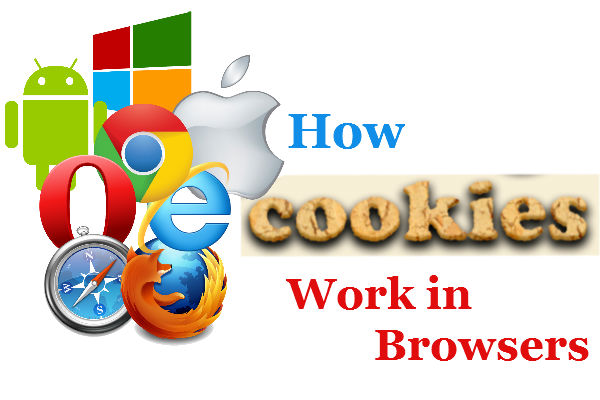 Delete cookies before online shopping cookies work in Browser cookies