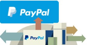PayPal Legal Agreement in Pakistan