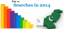 Google Year in Search 2014 Top Trends in Pakistan