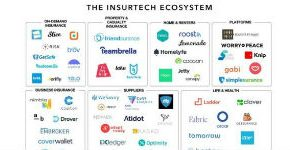Latest Insurtech Trends